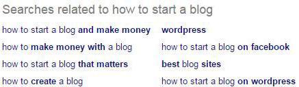 google lsi keywords