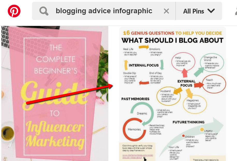 blogging advice infographics