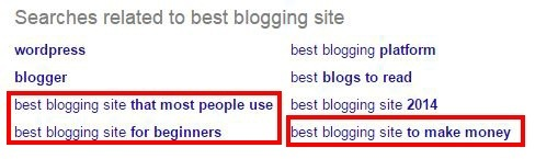 related searches keywords