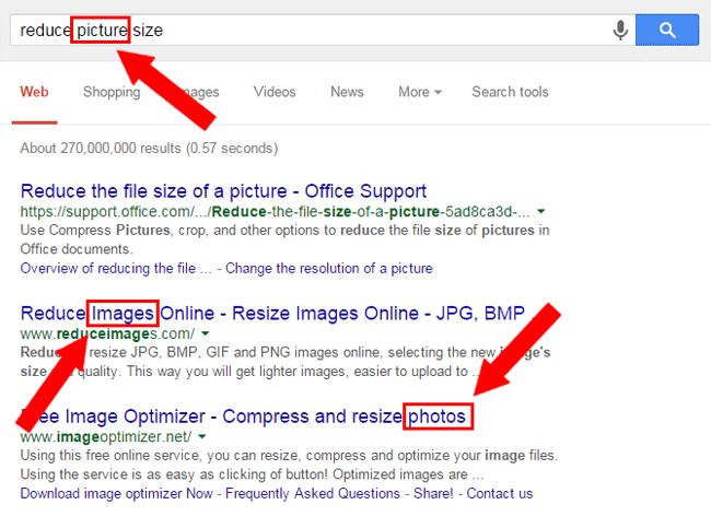 lsi keywords example