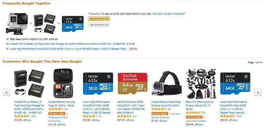 Cross Promotion on Amazon.com