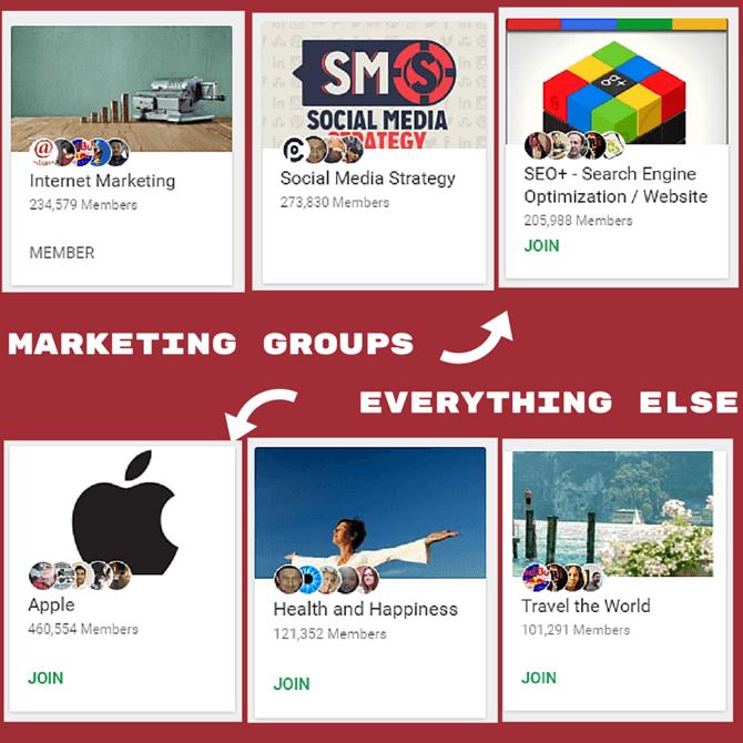 Marketing Groups on Google Plus