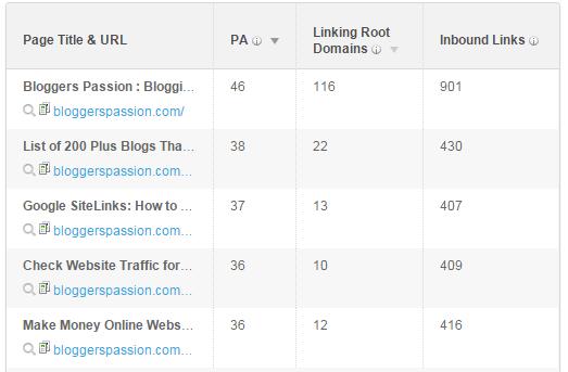opensiteexplorer-competitors-top-pages