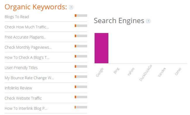 similarweb-keyword-rank-analysis