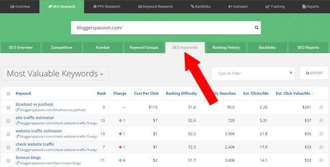 spyfu-ranking-keywords