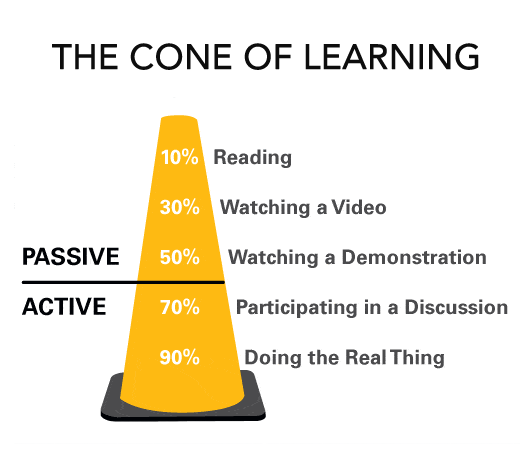 Reading vs Watching Learning