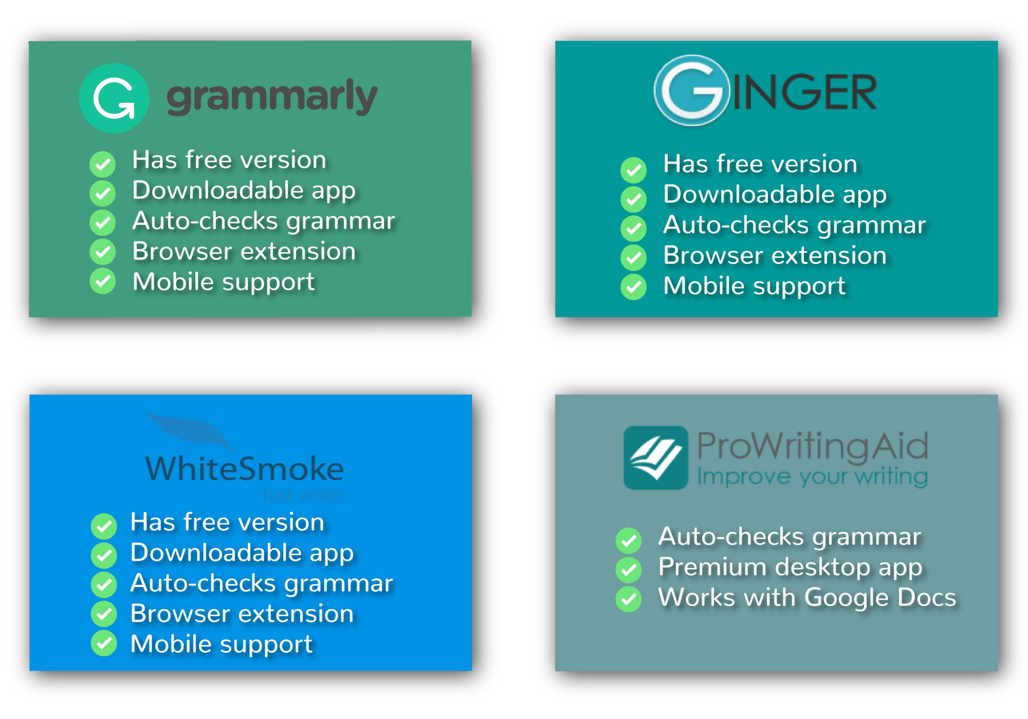 online proofreading tools comparison