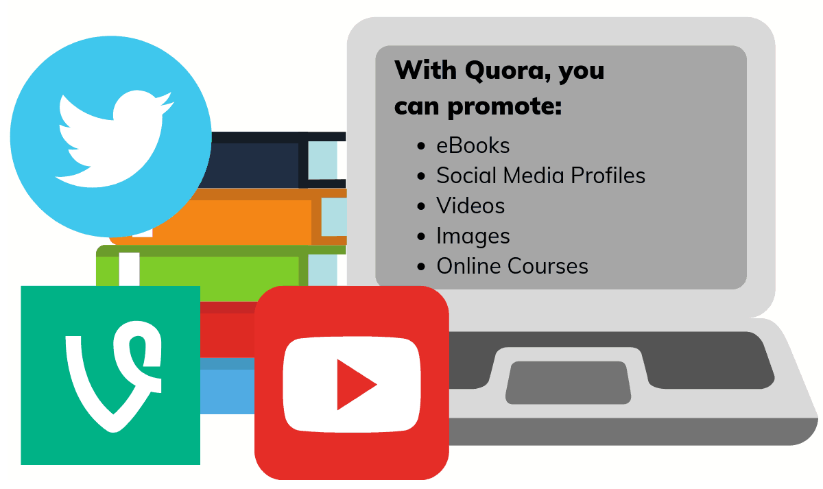 How to Get Traffic From Quora - Ultimate Quora Marketing