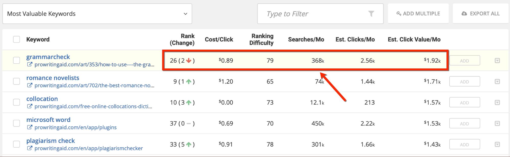 spyfu metrics