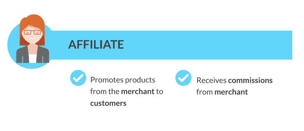 What is an Affiliate
