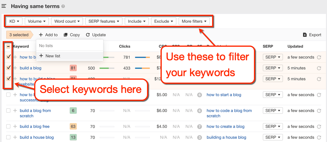 Ahrefs Keywords Lists