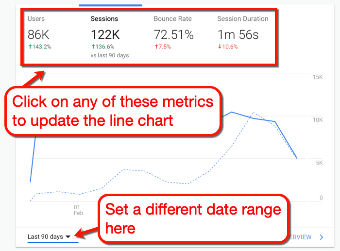 Google Analytics Home Date Range