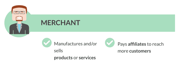 What is a Merchant?
