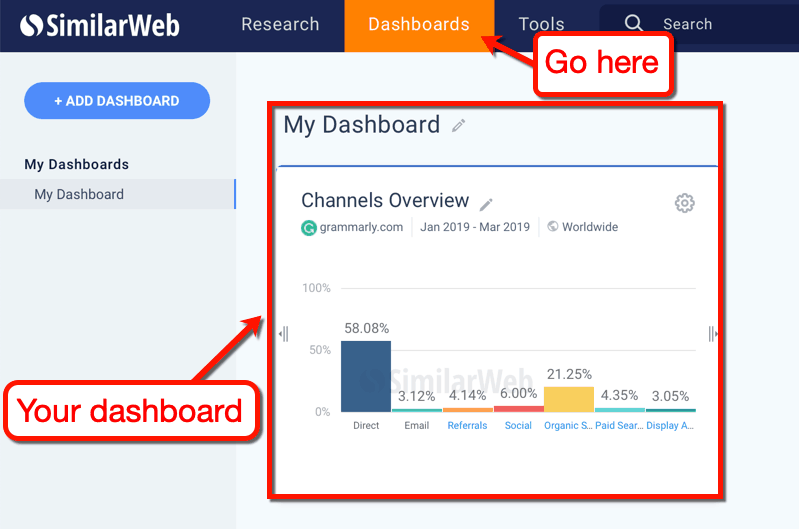 SimilarWeb Your Dashboard