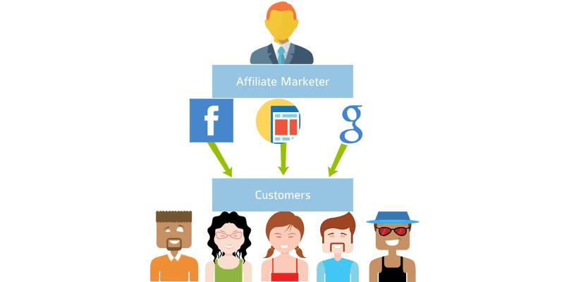 Unattached Affiliate Marketing Model