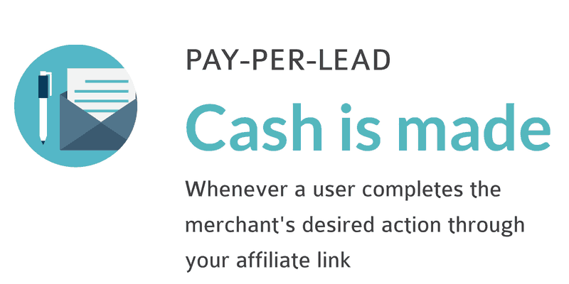 What is Pay Per Lead
