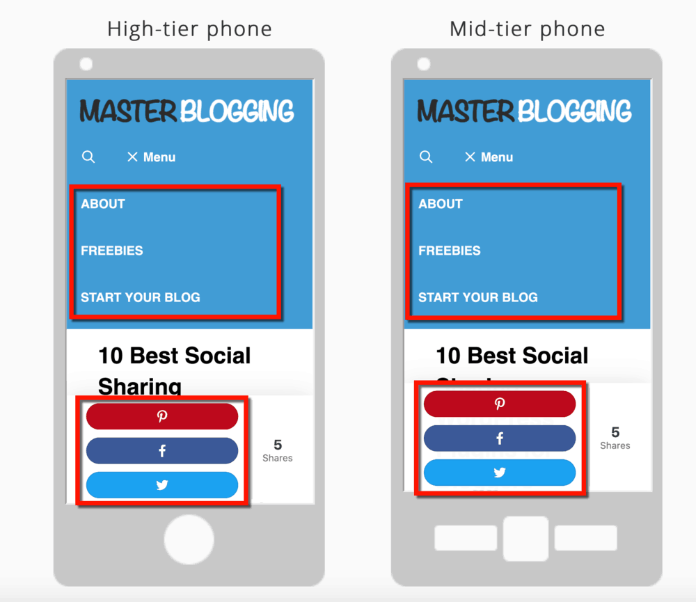 Clickable Elements on MasterBlogging
