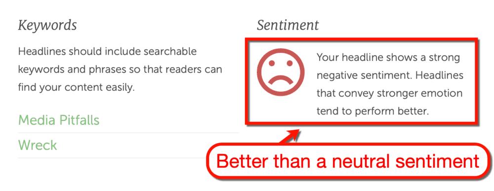 Headline with Negative Sentiment