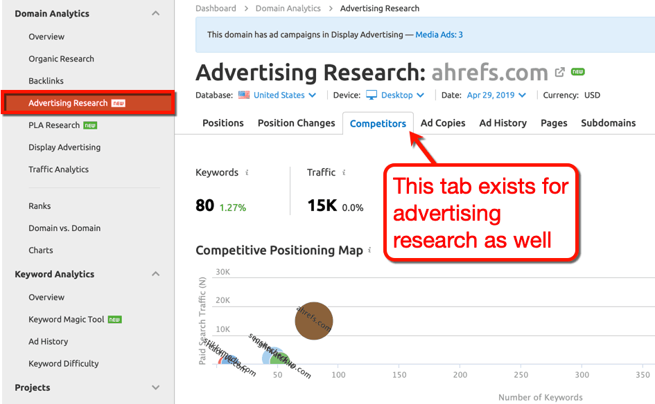 Advertising Research Competitors Tab