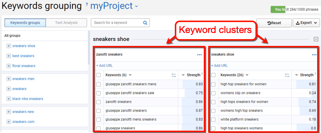 Serptat Keyword Clusters