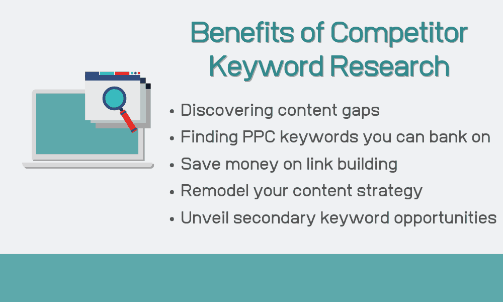 Benefits of Competitor Keyword Research