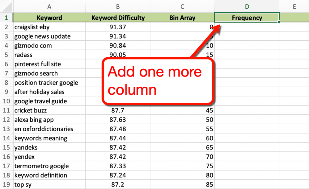 Excel Tracker Add Frequency Column