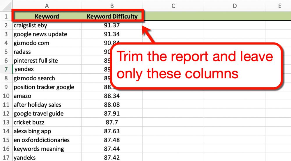 Trimmed Excel Keyword Tracker