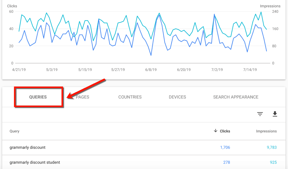 Google search console CTR queries