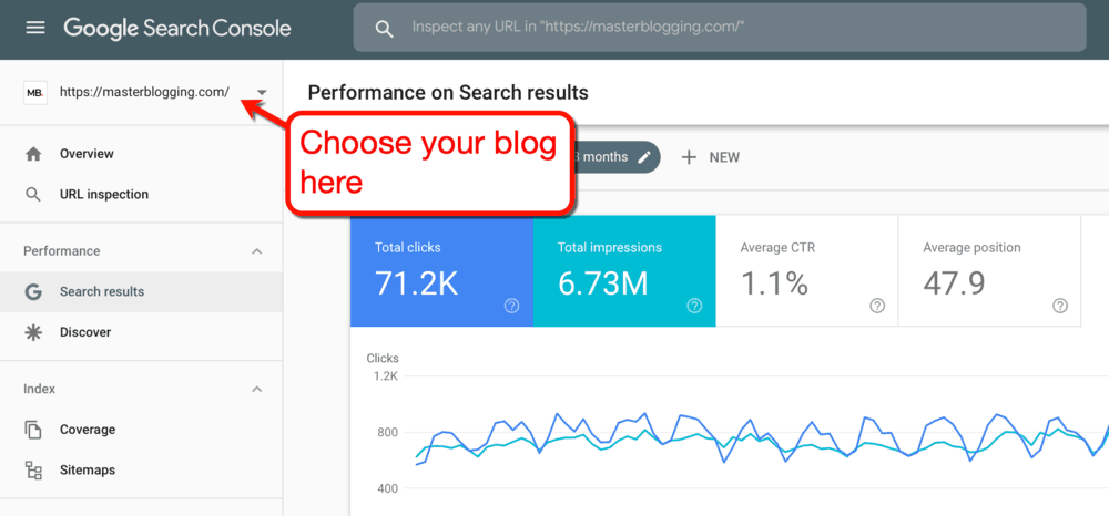 Google Search Console Main Dashboard