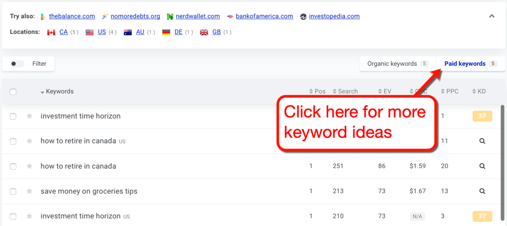 KWFinder Paid Keywords Tab