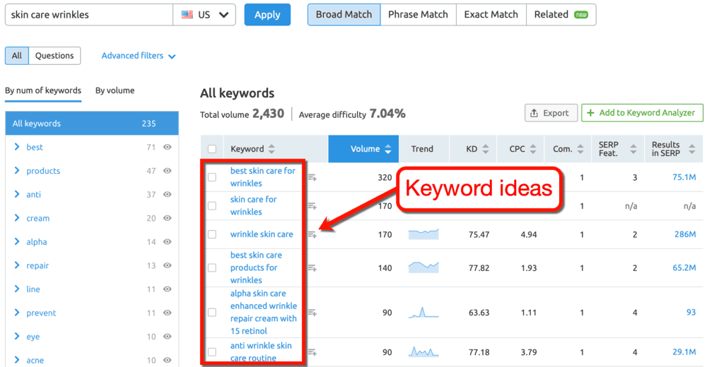 Keyword Magic Tool Keyword Ideas