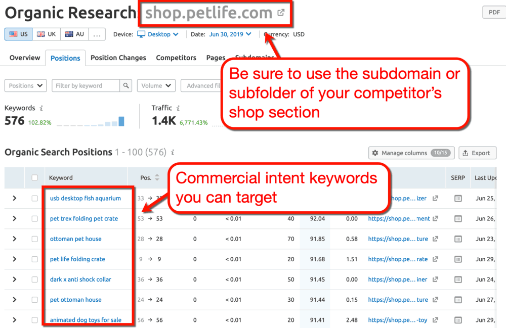 SEMrush Pet Life Shop