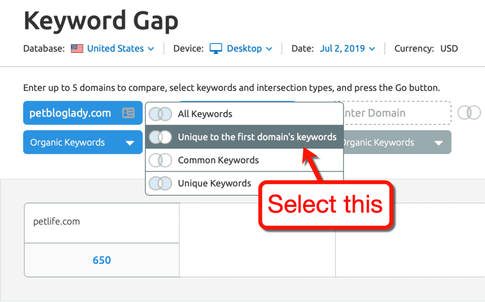 Keyword Gap Unique to the First Domain's Keywords