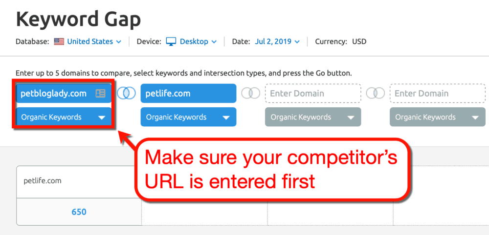 SEMrush Keyword Gap Interface