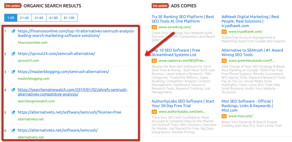 SEMrush Alternatives Organic Search Results