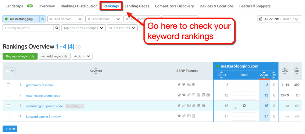SEMrush Position Tracking Keyword Rankings