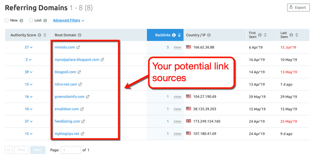 SEMrush Potential Link Prospects