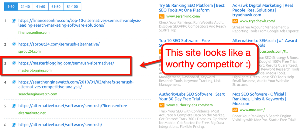 SEMrush Organic Search Results Competitors