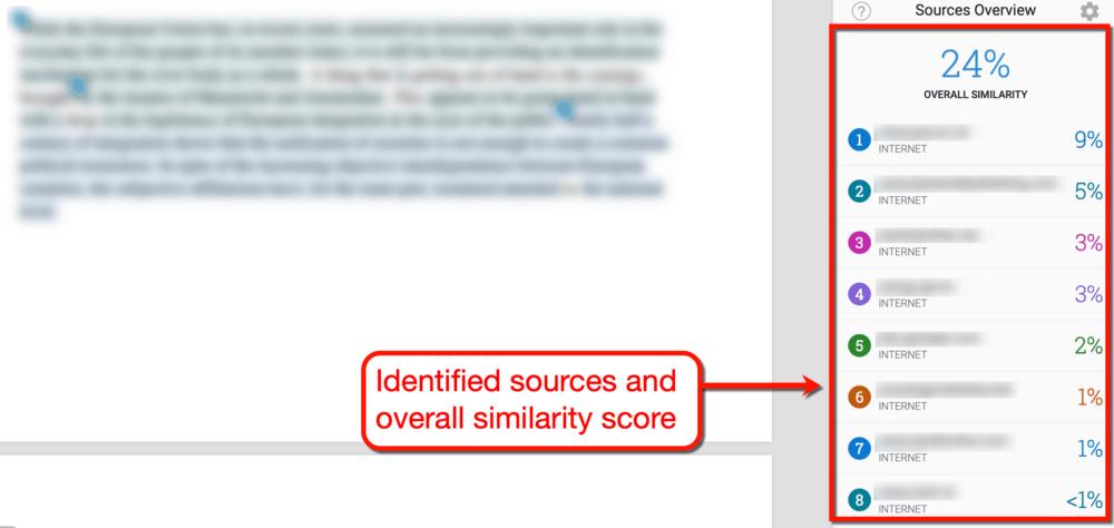 Scribbr Results