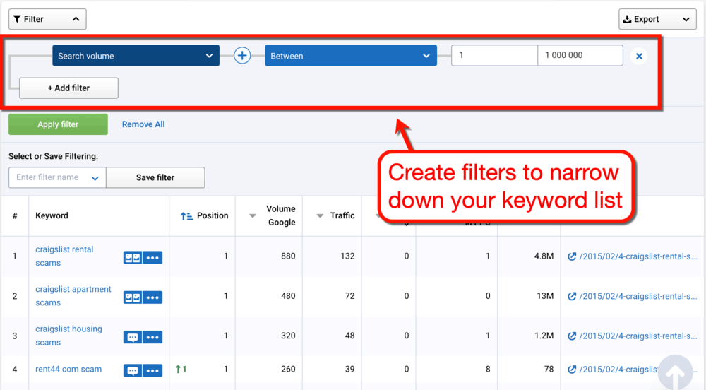 Serpstat Keyword Filters