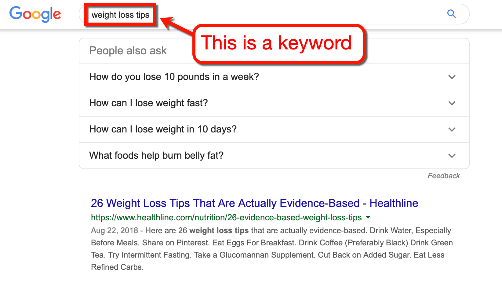 blog keyword research guide