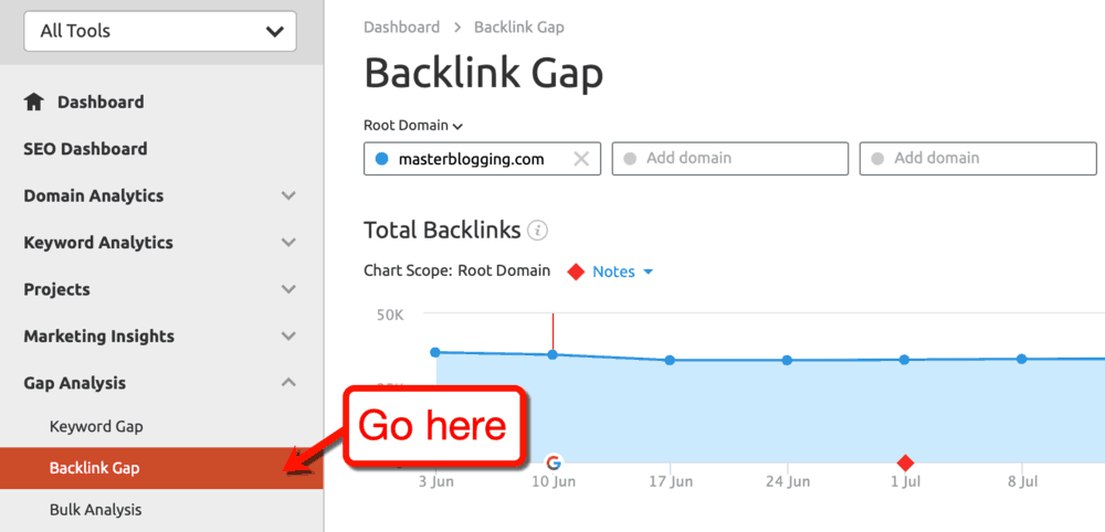 Backlink Gap Tool