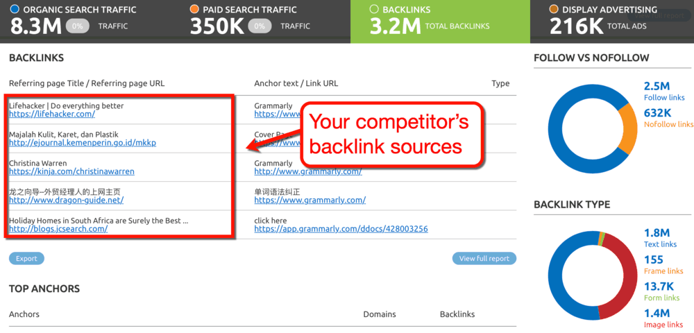 Competitor Backlink Sources