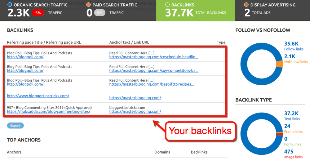 Dashboard Backlinks List