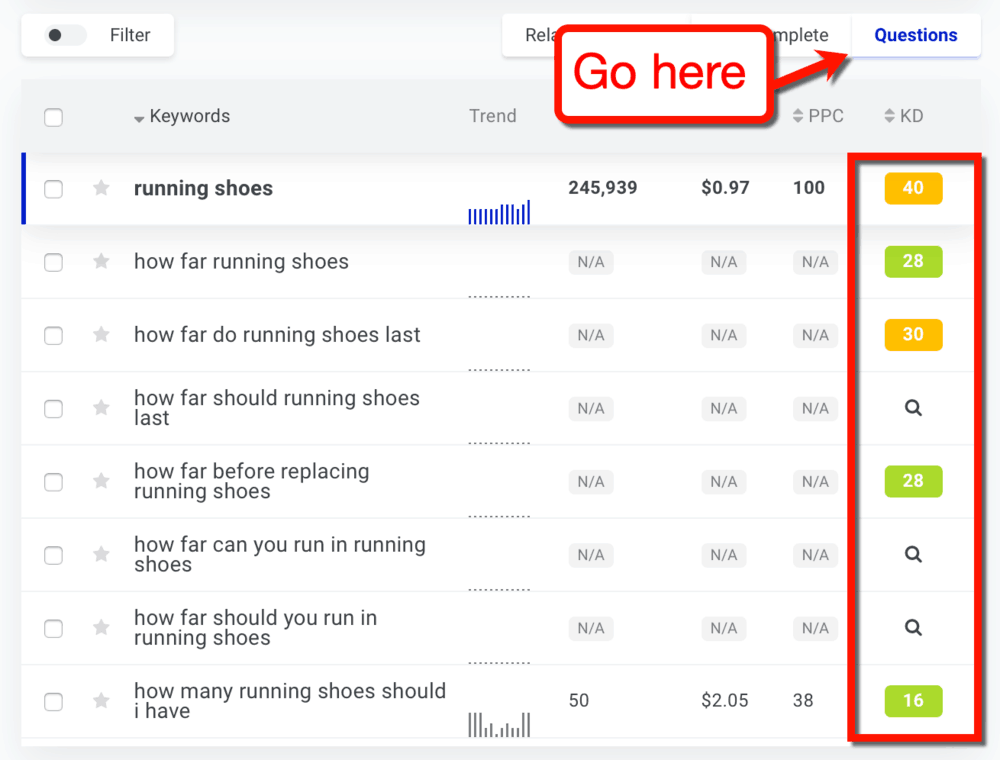 KWFinder Questions Tab