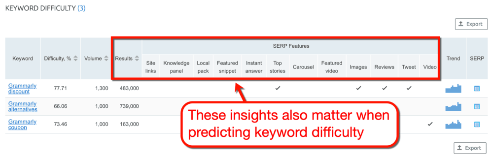 Keyword Difficulty Tool Extra Metrics