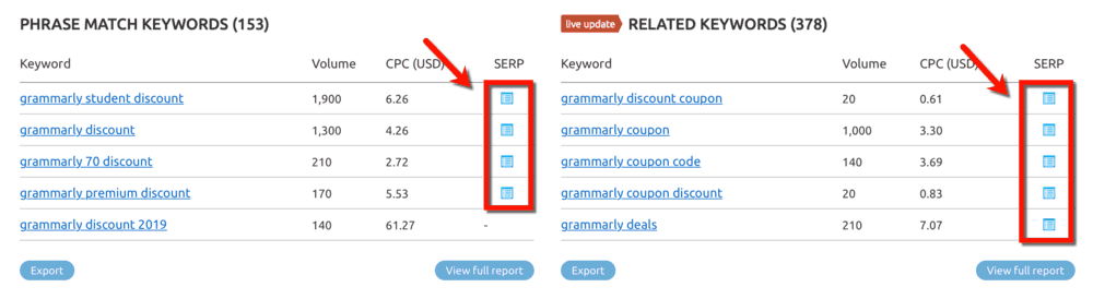 Keyword Overview SERP Preview Buttons