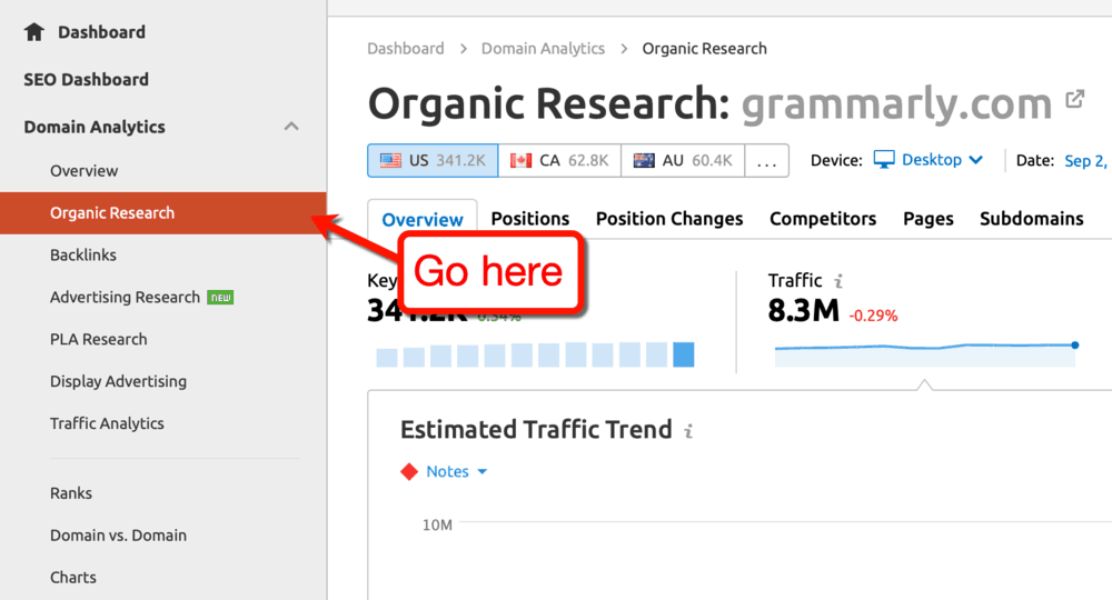 Competitor Organic Research