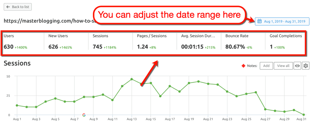 Google Analytics Traffic Insights