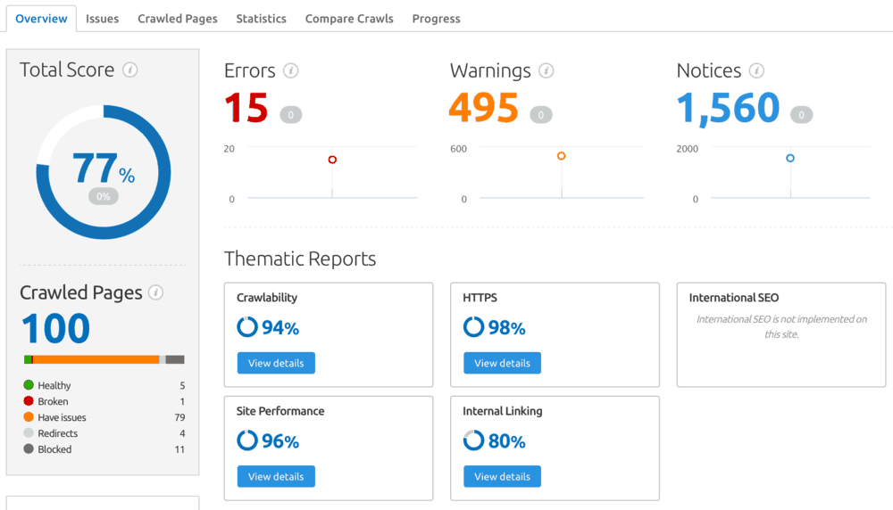 Site Audit Report